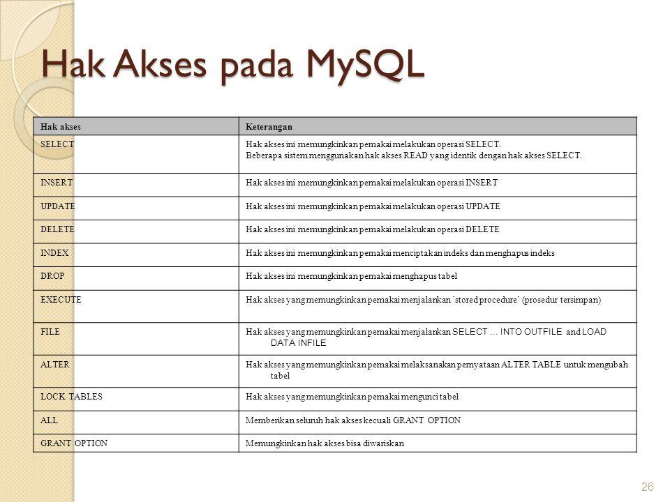 Hak Akses pada MySQL Hak aksesKeterangan SELECTHak akses ini memungkinkan pemakai melakukan operasi SELECT. Beberapa sistem menggunakan hak akses READ