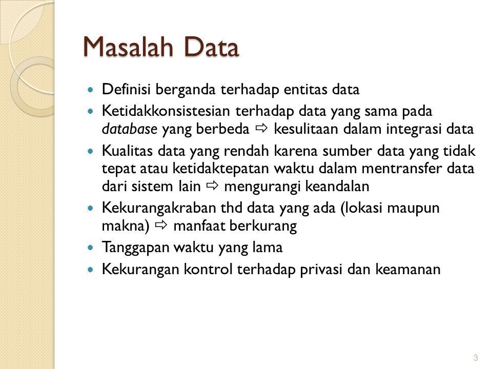 Masalah Data Definisi berganda terhadap entitas data Ketidakkonsistesian terhadap data yang sama pada database yang berbeda  kesulitaan dalam integra