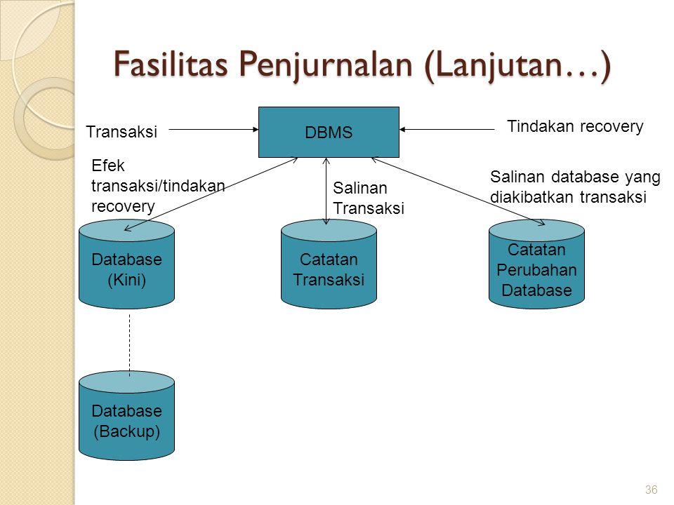 Fasilitas Penjurnalan (Lanjutan…) DBMS Database (Kini) Catatan Transaksi Catatan Perubahan Database (Backup) Transaksi Tindakan recovery Efek transaks