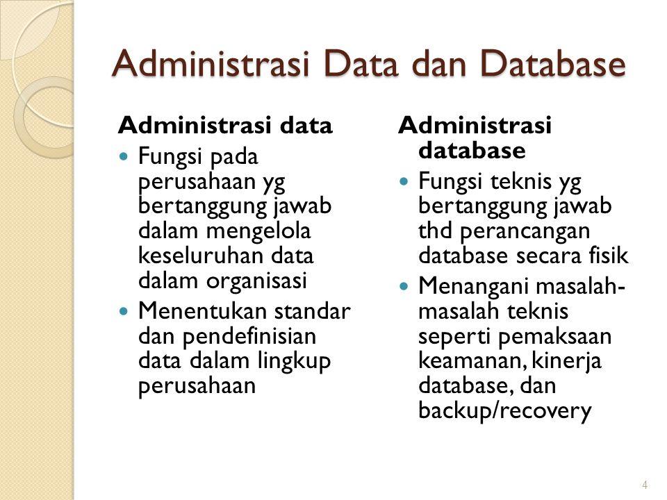 Administrasi Data dan Database Administrasi data Fungsi pada perusahaan yg bertanggung jawab dalam mengelola keseluruhan data dalam organisasi Menentu