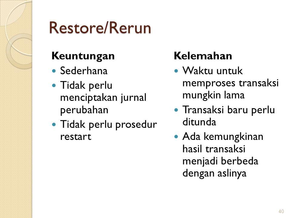 Restore/Rerun Keuntungan Sederhana Tidak perlu menciptakan jurnal perubahan Tidak perlu prosedur restart Kelemahan Waktu untuk memproses transaksi mun