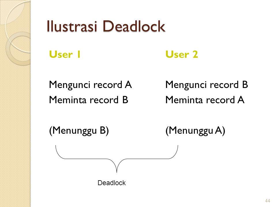 Ilustrasi Deadlock User 1 Mengunci record A Meminta record B (Menunggu B) User 2 Mengunci record B Meminta record A (Menunggu A) Deadlock 44