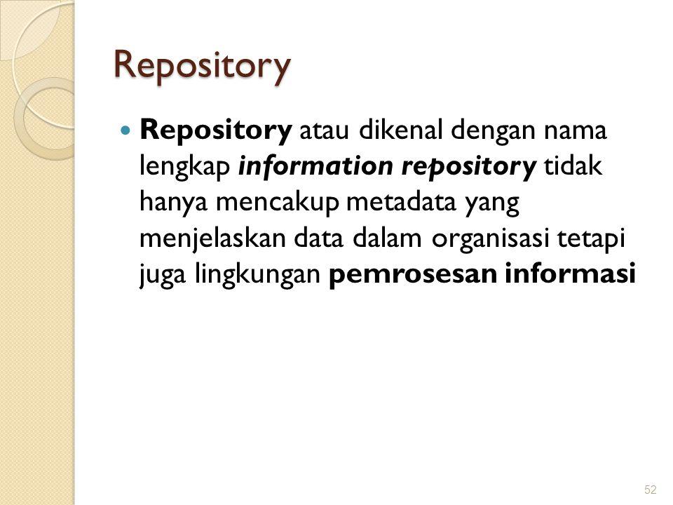 Repository Repository atau dikenal dengan nama lengkap information repository tidak hanya mencakup metadata yang menjelaskan data dalam organisasi tet