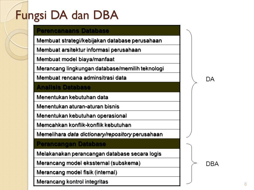 Fungsi DA dan DBA Perencanaans Database Membuat strategi/kebijakan database perusahaan Membuat arsitektur informasi perusahaan Membuat model biaya/man