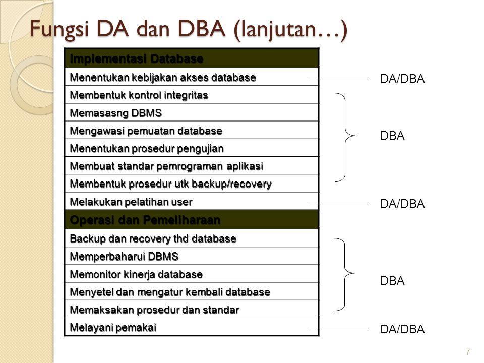 Fungsi DA dan DBA (lanjutan…) Implementasi Database Menentukan kebijakan akses database Membentuk kontrol integritas Memasasng DBMS Mengawasi pemuatan