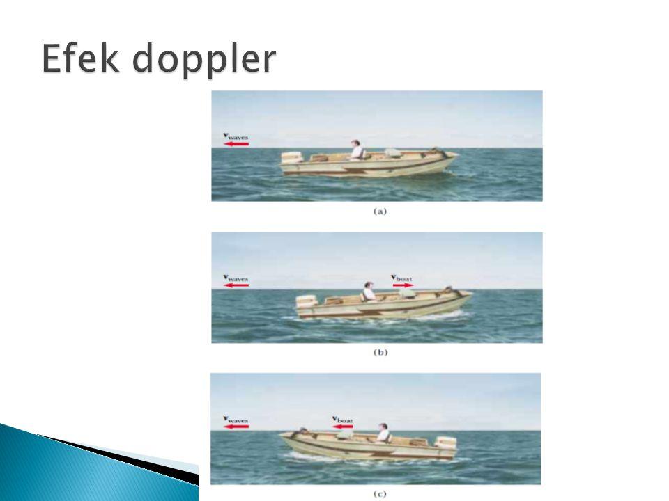  Perhatikan gambar 11 a, perahu dikenai oleh ombak dari arah kanan misalkan setiap 4 sekon dalam keadaan perahu diam.