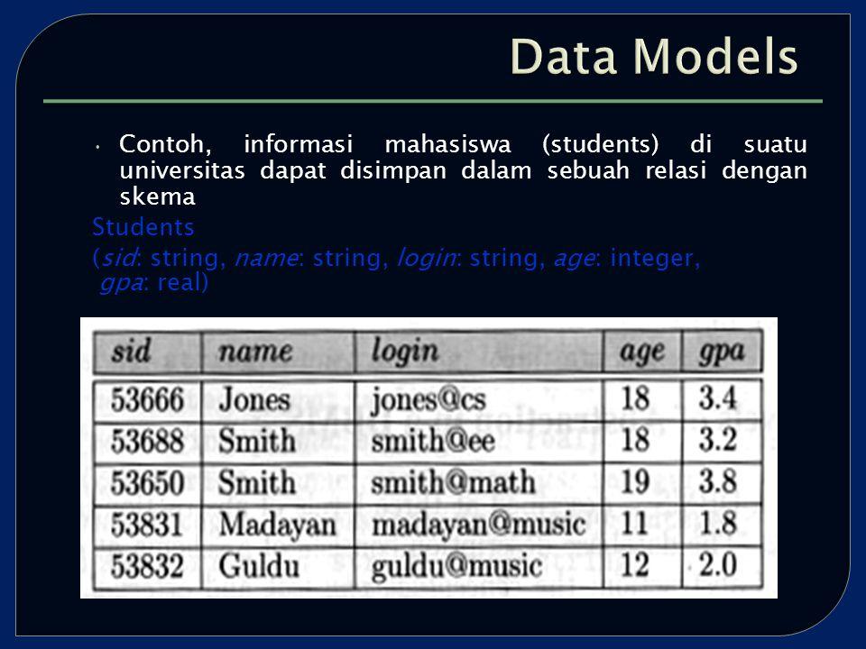 Contoh, informasi mahasiswa (students) di suatu universitas dapat disimpan dalam sebuah relasi dengan skema Students (sid: string, name: string, login: string, age: integer, gpa: real)