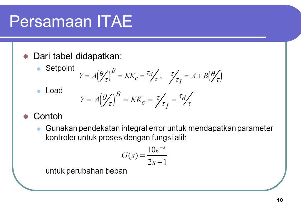 10 Persamaan ITAE Dari tabel didapatkan: Setpoint Load Contoh Gunakan pendekatan integral error untuk mendapatkan parameter kontroler untuk proses den