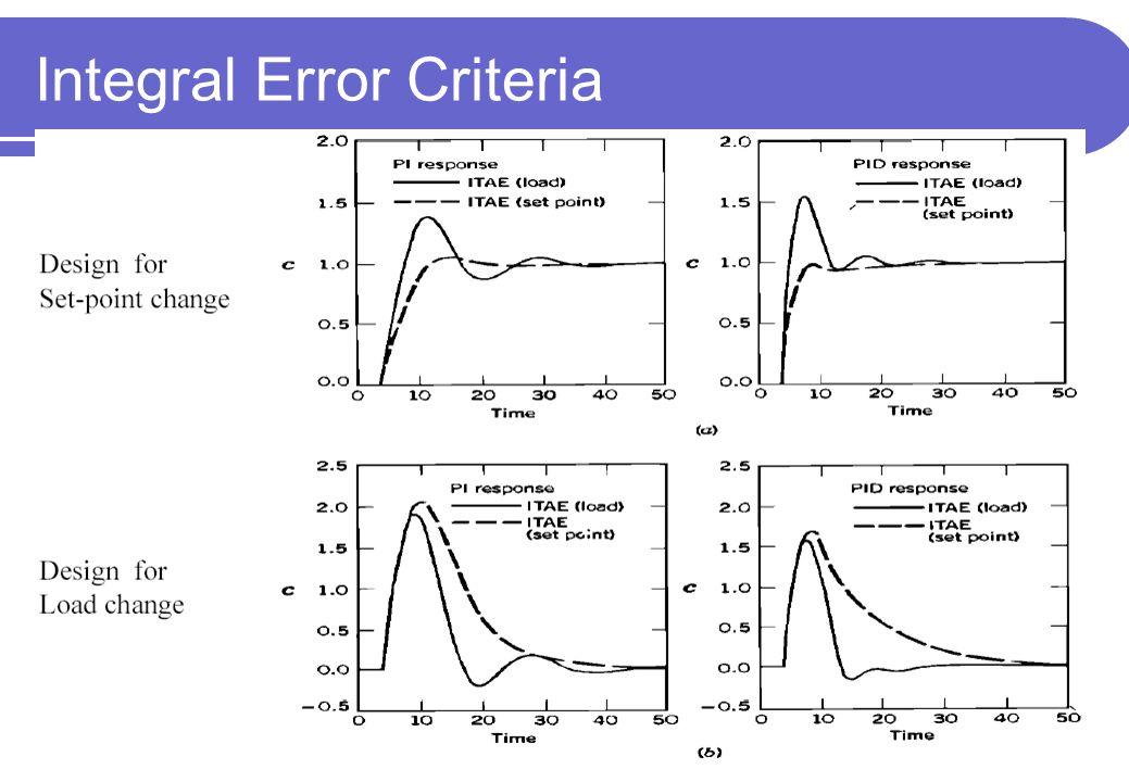 14 Persamaan Tuning Pada semua korelasi, gain kontroler seharusnya berbanding terbalik dengan gain proses Gain kontroler naik ketika dikenaik aksi derivatif Gain kontroler berkurang sebesar kenaikan  /  Konstanta waktu integral dan konstanta derivatif seharusnya naik sebesar kenaikan  /  Umumnya:  d /  I = 0,25 Persamaan tuning Ziegler-Nichols dan Cohen-Coon menghasilkan pengontrolan yang agresif dengan respon berosilasi (perlu detuning)