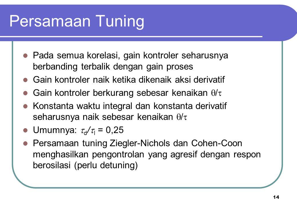 14 Persamaan Tuning Pada semua korelasi, gain kontroler seharusnya berbanding terbalik dengan gain proses Gain kontroler naik ketika dikenaik aksi der