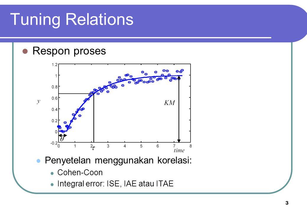 4 Cohen-Coon Tuning Model: FOPDT Spesifikasi kinerja: Untuk mendapatkan 1/4 rasio peluruhan penurunan cepat pada amplitudo osilasi Rasio peluruhan Overshoot Untuk sistem orde dua: