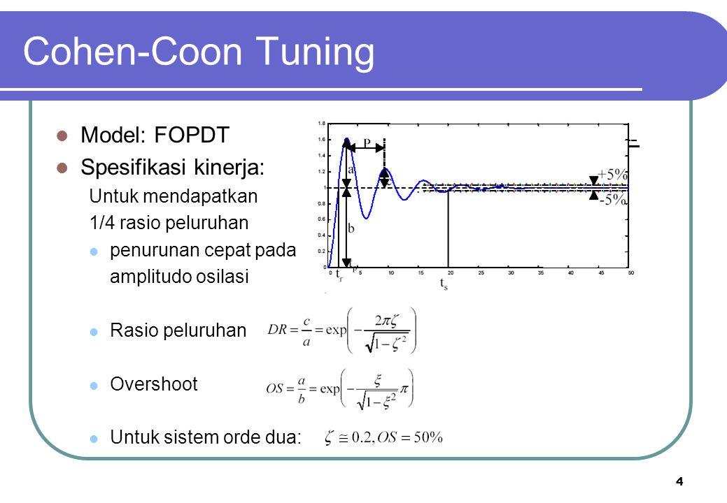 4 Cohen-Coon Tuning Model: FOPDT Spesifikasi kinerja: Untuk mendapatkan 1/4 rasio peluruhan penurunan cepat pada amplitudo osilasi Rasio peluruhan Ove
