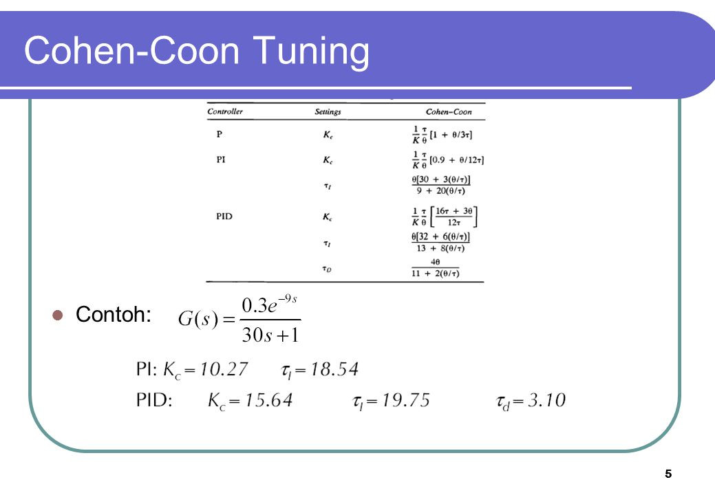 5 Cohen-Coon Tuning Contoh: