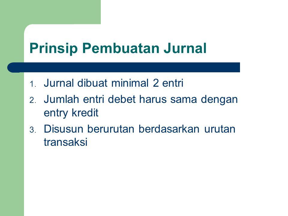 Prinsip Pembuatan Jurnal 1. Jurnal dibuat minimal 2 entri 2. Jumlah entri debet harus sama dengan entry kredit 3. Disusun berurutan berdasarkan urutan