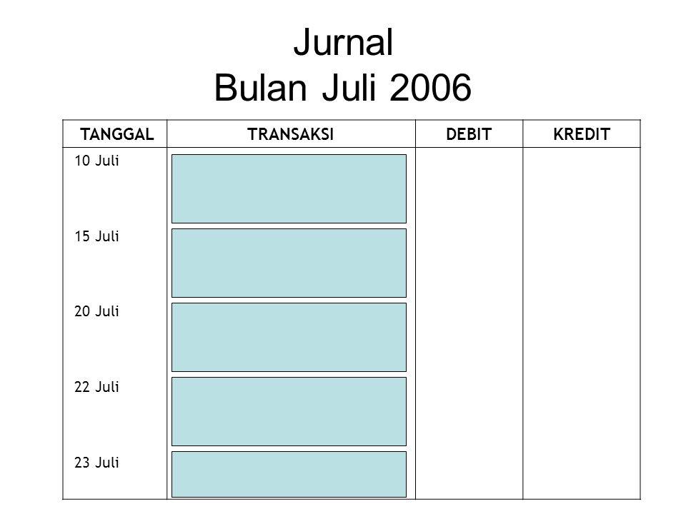 Jurnal Bulan Juli 2006 TANGGALTRANSAKSIDEBITKREDIT 10 JuliKas Modal Susilo 15 JuliPeralatan Dapur Hutang 20 JuliKas Pendapatan restoran 22 JuliModal S