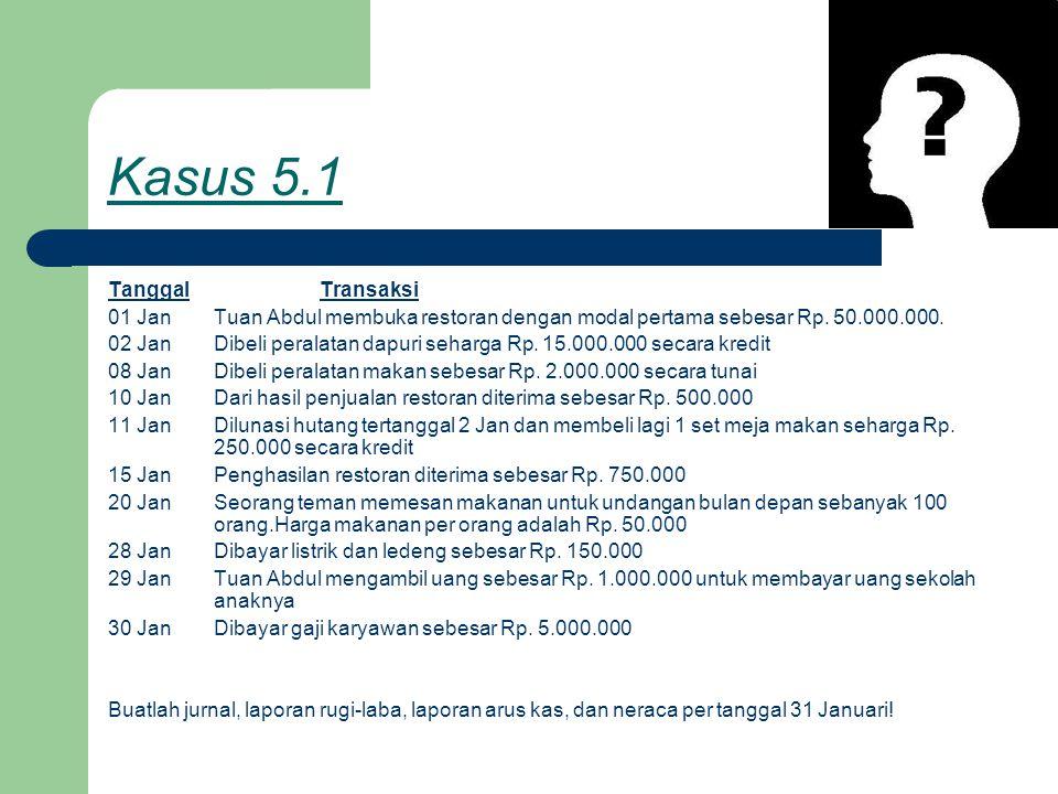Kasus 5.1 TanggalTransaksi 01 JanTuan Abdul membuka restoran dengan modal pertama sebesar Rp.