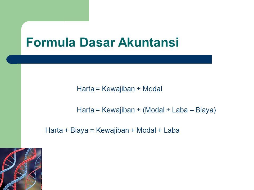 Formula Dasar Akuntansi Harta = Kewajiban + Modal Harta = Kewajiban + (Modal + Laba – Biaya) Harta + Biaya = Kewajiban + Modal + Laba