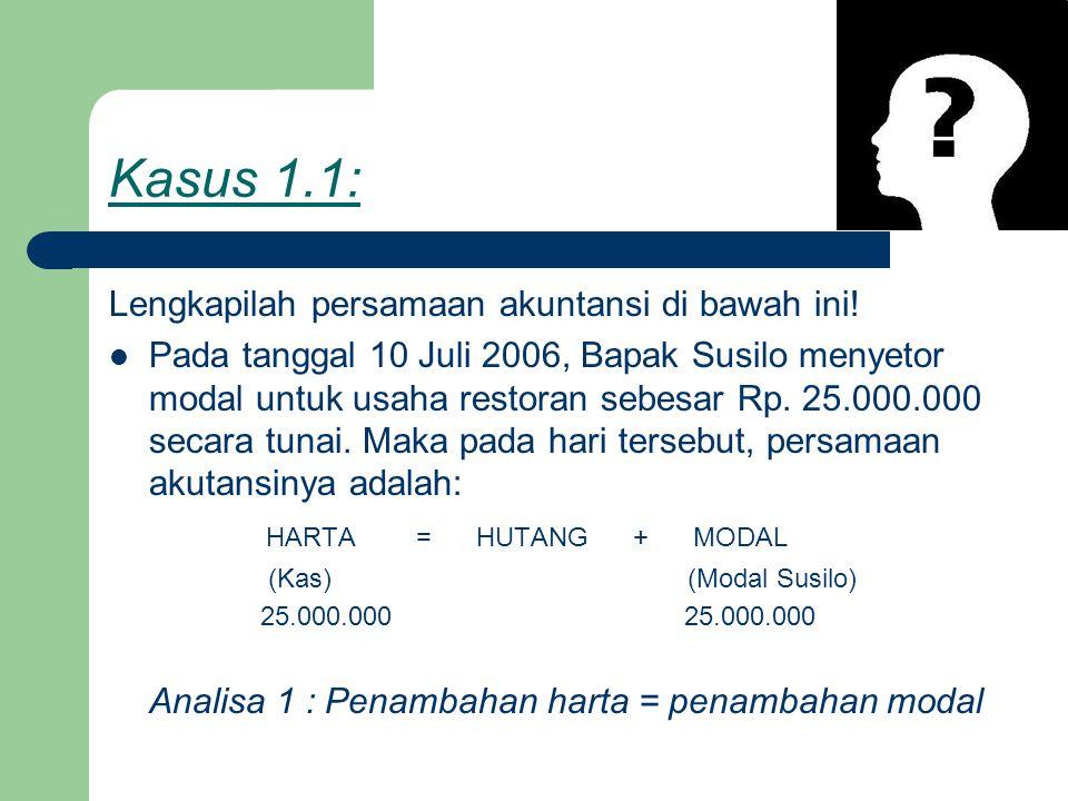 Kasus 1.1: Lengkapilah persamaan akuntansi di bawah ini! Pada tanggal 10 Juli 2006, Bapak Susilo menyetor modal untuk usaha restoran sebesar Rp. 25.00