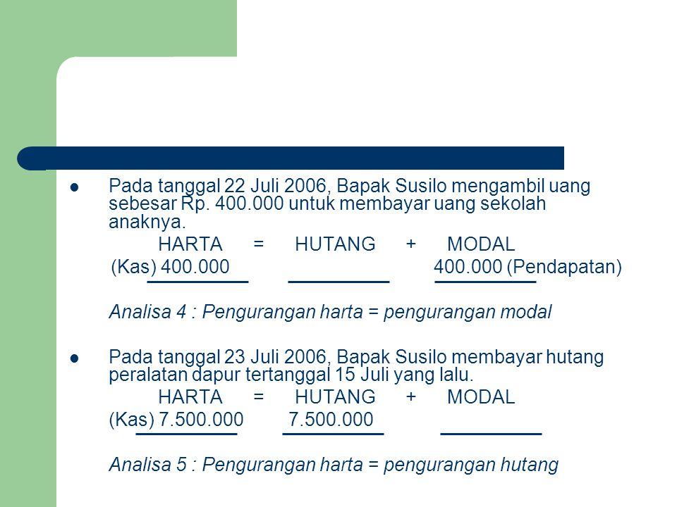 Pada tanggal 22 Juli 2006, Bapak Susilo mengambil uang sebesar Rp.