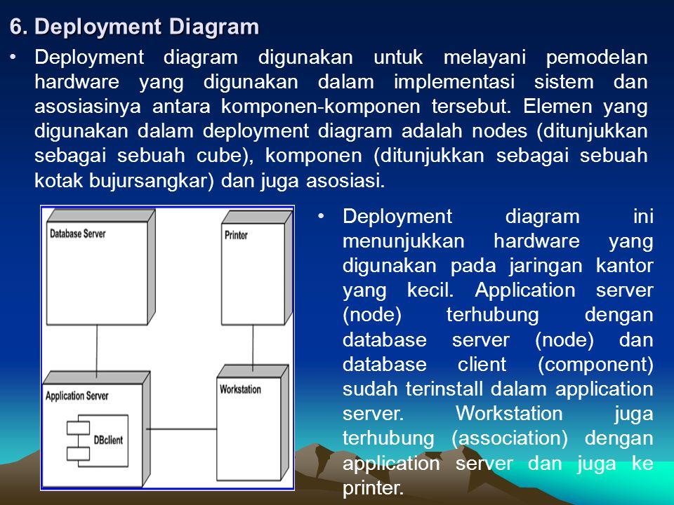 6. Deployment Diagram Deployment diagram digunakan untuk melayani pemodelan hardware yang digunakan dalam implementasi sistem dan asosiasinya antara k
