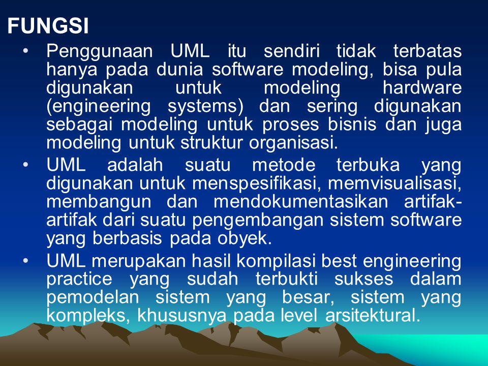 Penggunaan UML itu sendiri tidak terbatas hanya pada dunia software modeling, bisa pula digunakan untuk modeling hardware (engineering systems) dan se