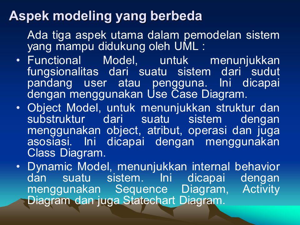 Aspek modeling yang berbeda Ada tiga aspek utama dalam pemodelan sistem yang mampu didukung oleh UML : Functional Model, untuk menunjukkan fungsionali