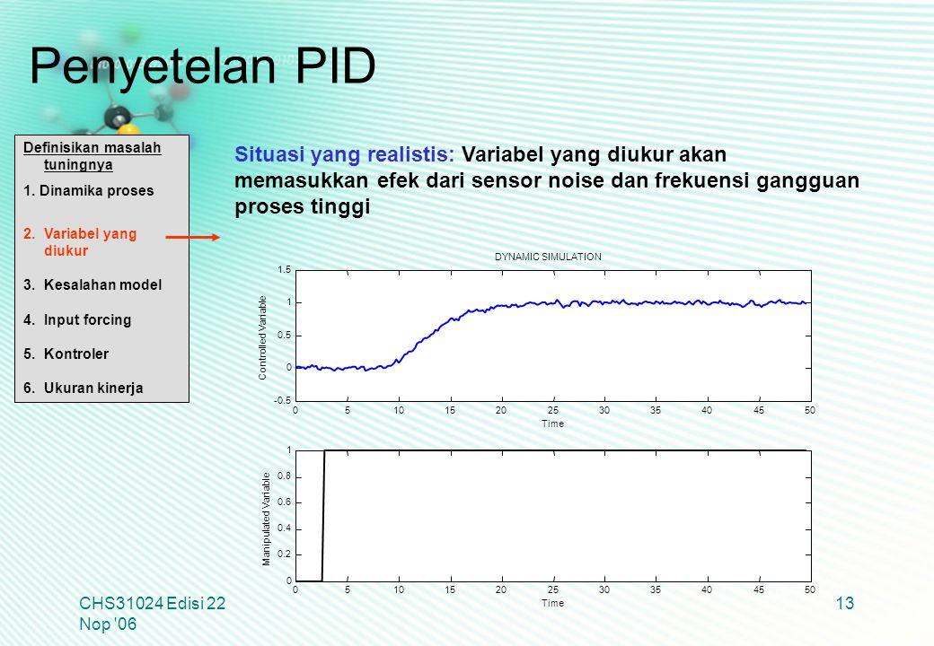 CHS31024 Edisi 22 Nop '06 13 Situasi yang realistis: Variabel yang diukur akan memasukkan efek dari sensor noise dan frekuensi gangguan proses tinggi