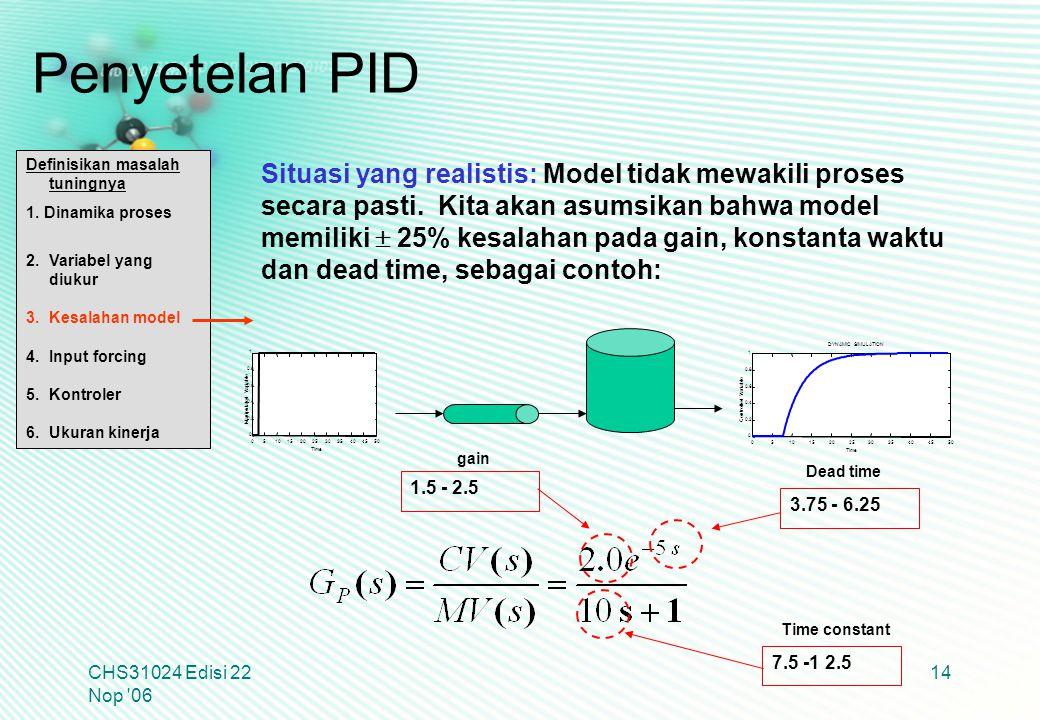 CHS31024 Edisi 22 Nop '06 14 Situasi yang realistis: Model tidak mewakili proses secara pasti. Kita akan asumsikan bahwa model memiliki  25% kesalaha