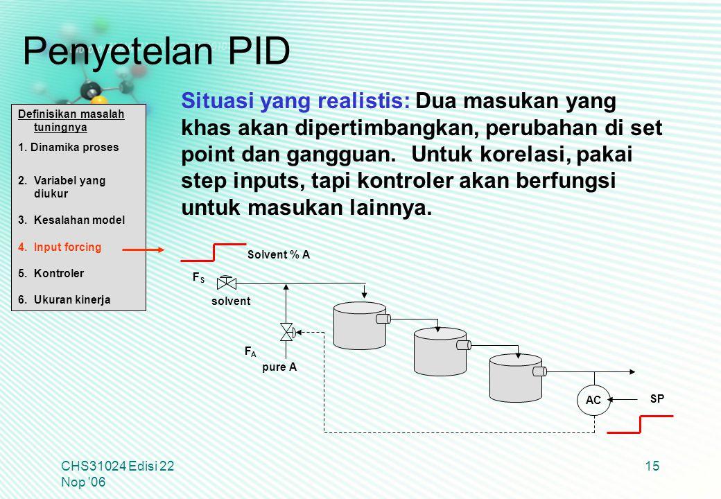 CHS31024 Edisi 22 Nop '06 15 Definisikan masalah tuningnya 1. Dinamika proses 2.Variabel yang diukur 3.Kesalahan model 4.Input forcing 5.Kontroler 6.U