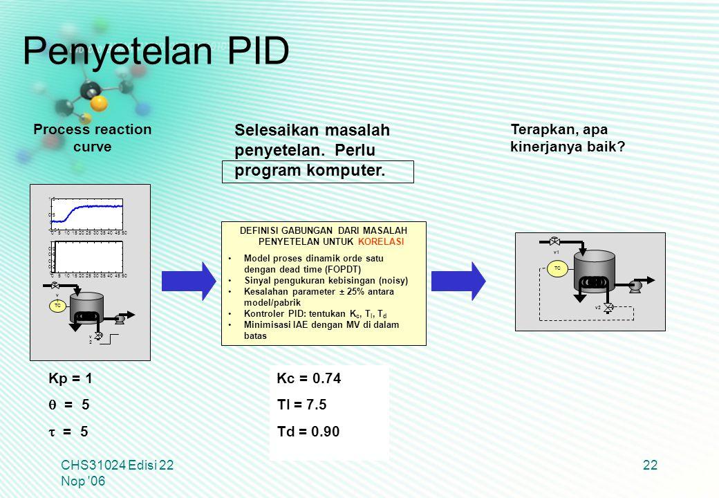 CHS31024 Edisi 22 Nop '06 22 Kp = 1  = 5  = 5 TC v1 v2 Kc = 0.74 TI = 7.5 Td = 0.90 Process reaction curve Selesaikan masalah penyetelan. Perlu prog