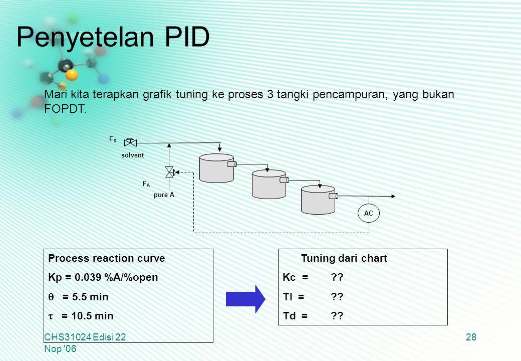 CHS31024 Edisi 22 Nop '06 28 solvent pure A AC FSFS FAFA Mari kita terapkan grafik tuning ke proses 3 tangki pencampuran, yang bukan FOPDT. Tuning dar