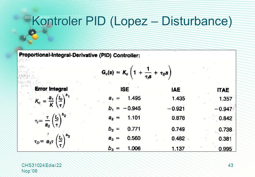 Kontroler PID (Lopez – Disturbance) CHS31024 Edisi 22 Nop '06 43