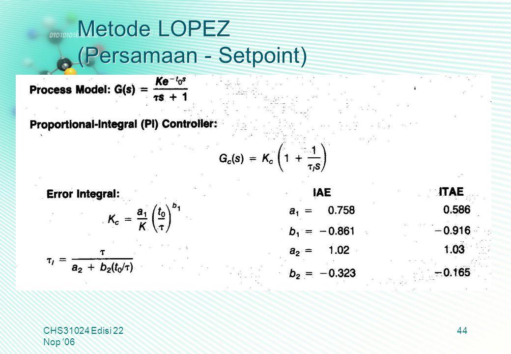 Metode LOPEZ (Persamaan - Setpoint) CHS31024 Edisi 22 Nop '06 44