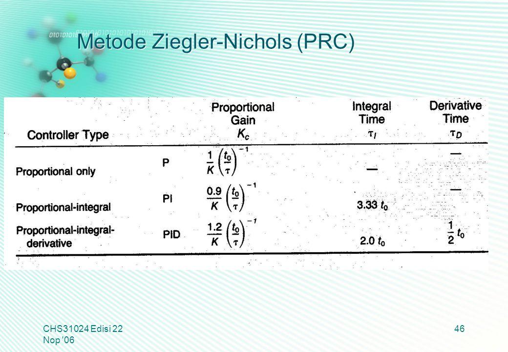 Metode Ziegler-Nichols (PRC) CHS31024 Edisi 22 Nop '06 46
