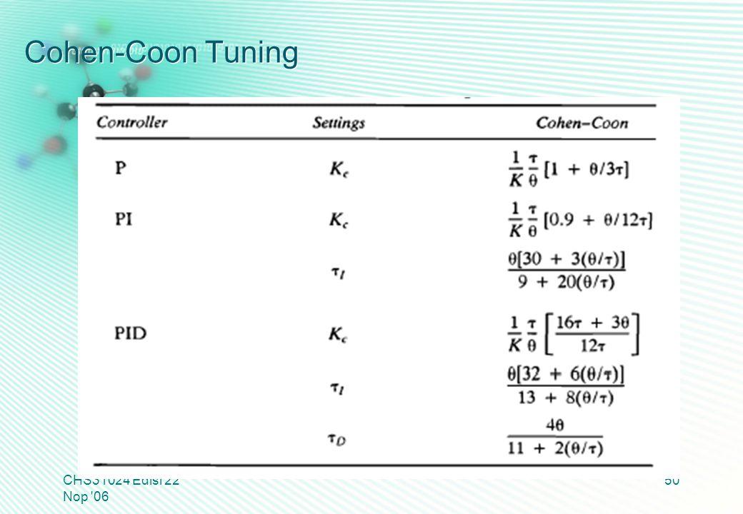 Cohen-Coon Tuning CHS31024 Edisi 22 Nop '06 50