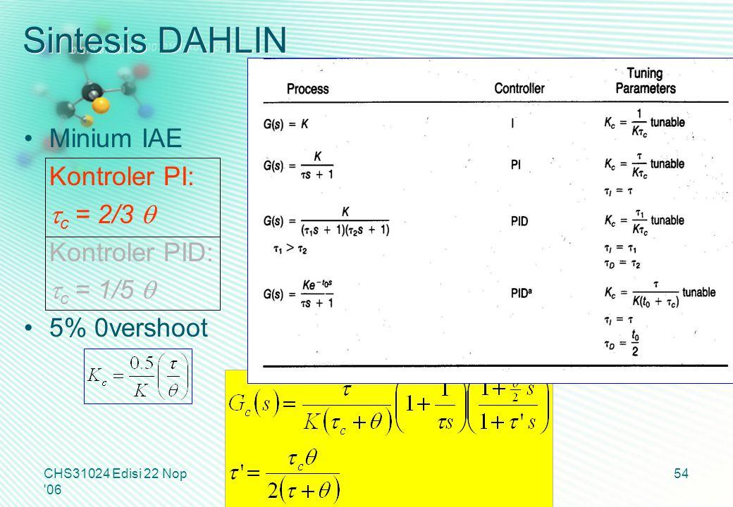 Sintesis DAHLIN Minium IAE Kontroler PI:  c = 2/3  Kontroler PID:  c = 1/5  5% 0vershoot CHS31024 Edisi 22 Nop '06 54