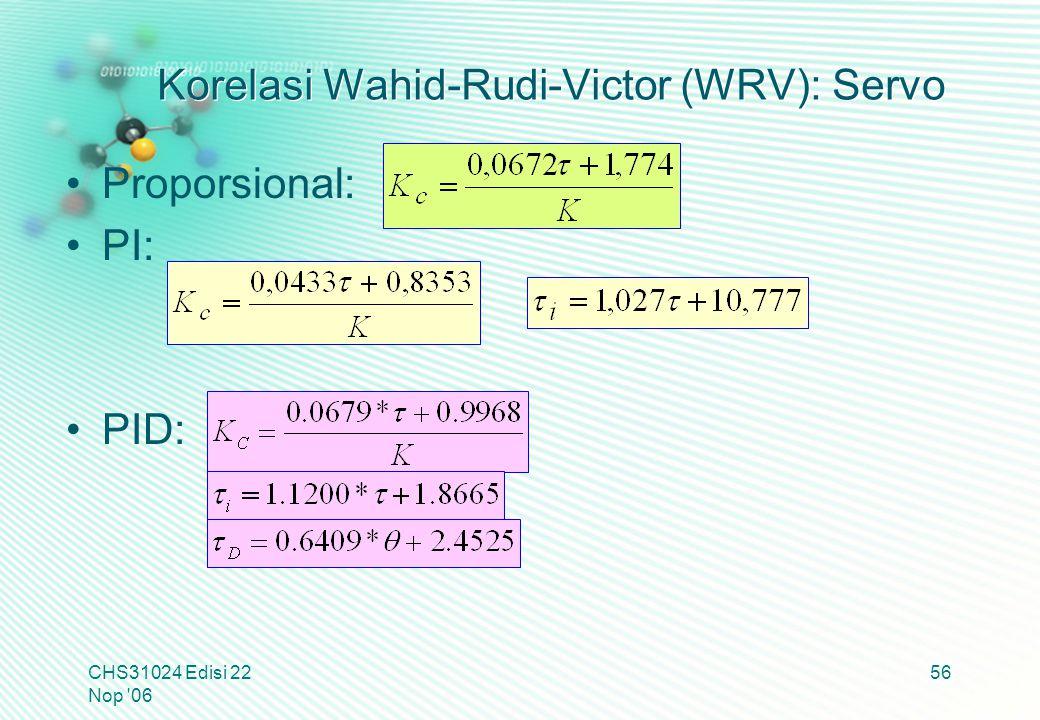 Korelasi Wahid-Rudi-Victor (WRV): Servo Proporsional: PI: PID: CHS31024 Edisi 22 Nop '06 56