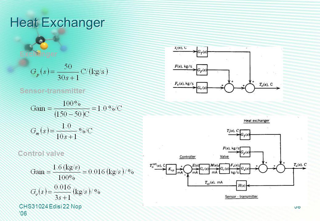 Heat Exchanger CHS31024 Edisi 22 Nop '06 58 Exchanger Sensor-transmitter Control valve
