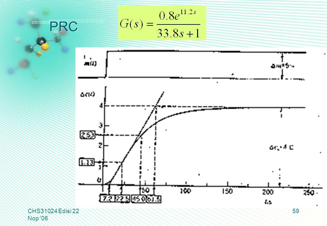 PRC CHS31024 Edisi 22 Nop '06 59