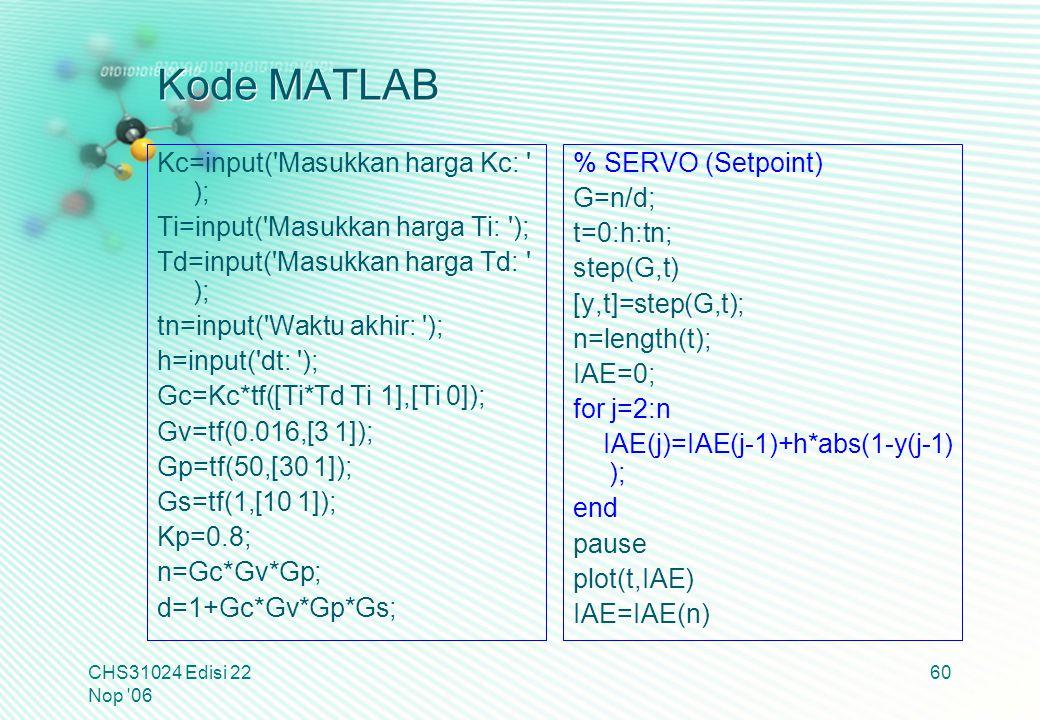 Kode MATLAB Kc=input('Masukkan harga Kc: ' ); Ti=input('Masukkan harga Ti: '); Td=input('Masukkan harga Td: ' ); tn=input('Waktu akhir: '); h=input('d