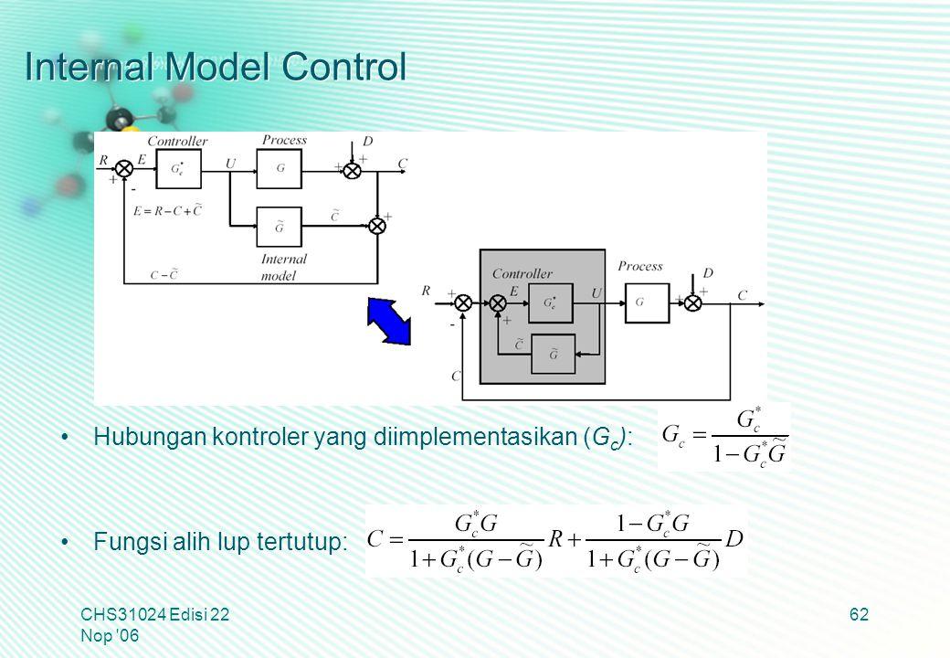 Internal Model Control Hubungan kontroler yang diimplementasikan (G c ): Fungsi alih lup tertutup: CHS31024 Edisi 22 Nop '06 62
