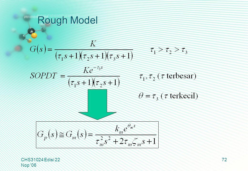 Rough Model CHS31024 Edisi 22 Nop '06 72