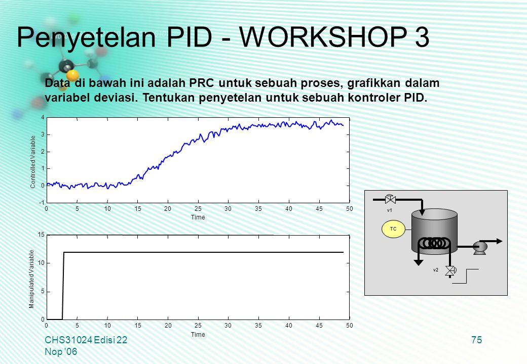 CHS31024 Edisi 22 Nop '06 75 Data di bawah ini adalah PRC untuk sebuah proses, grafikkan dalam variabel deviasi. Tentukan penyetelan untuk sebuah kont