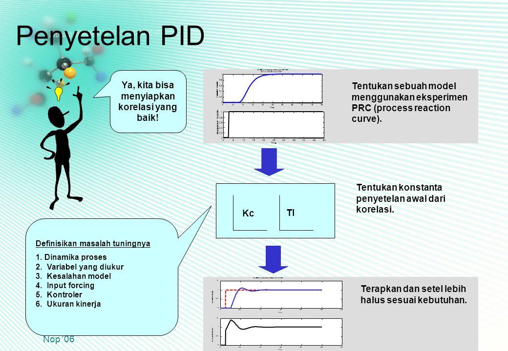CHS31024 Edisi 22 Nop 06 30 020406080100120140160180200 25 30 35 40 45 50 time manipulated flow 020406080100120140160180200 3 3.1 3.2 3.3 3.4 time concentration Gangguan konsentrasi Valve % open Konsentrasi effluent solvent pure A AC FSFS FAFA Kinerja yang baik Penyetelan PID
