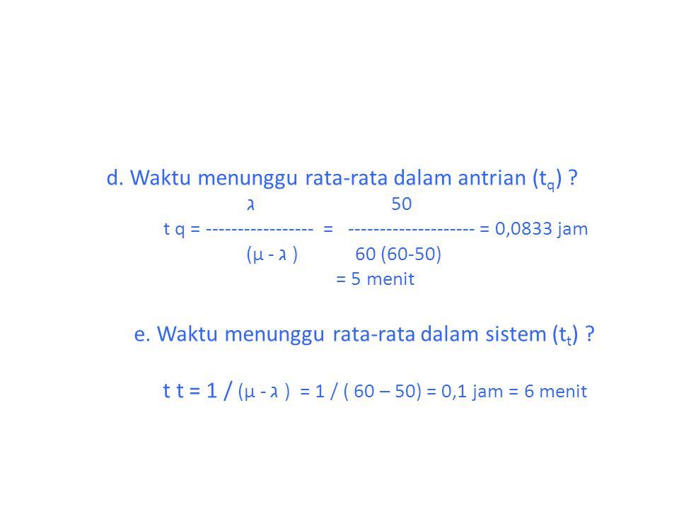 d. Waktu menunggu rata-rata dalam antrian (t q ) ? ג 50 t q = ----------------- = -------------------- = 0,0833 jam (µ - ג ) 60 (60-50) = 5 menit e. W