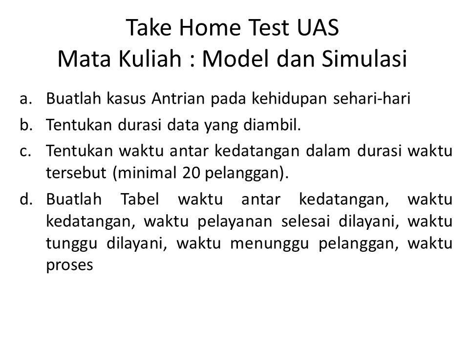 Take Home Test UAS Mata Kuliah : Model dan Simulasi a.Buatlah kasus Antrian pada kehidupan sehari-hari b.Tentukan durasi data yang diambil. c.Tentukan