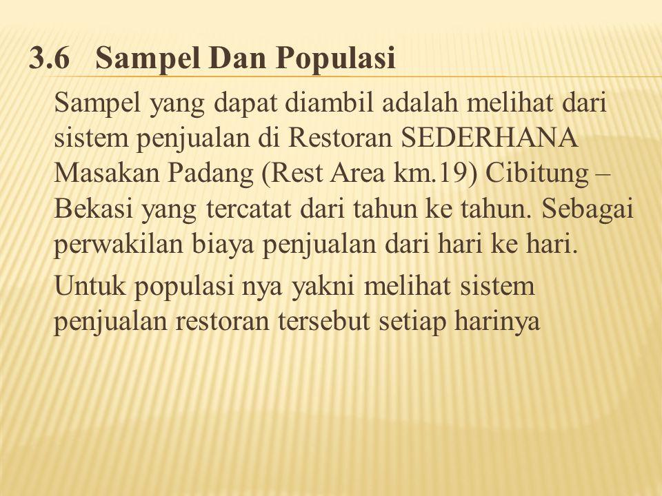3.6Sampel Dan Populasi Sampel yang dapat diambil adalah melihat dari sistem penjualan di Restoran SEDERHANA Masakan Padang (Rest Area km.19) Cibitung