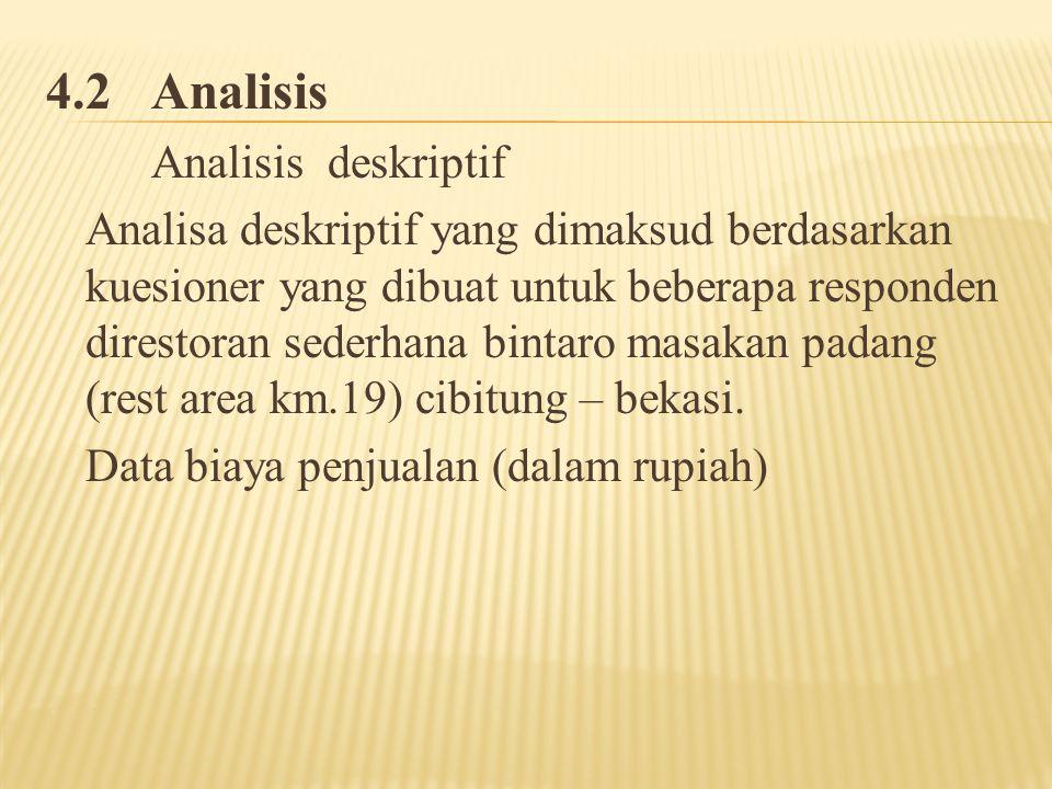 4.2Analisis Analisis deskriptif Analisa deskriptif yang dimaksud berdasarkan kuesioner yang dibuat untuk beberapa responden direstoran sederhana bintaro masakan padang (rest area km.19) cibitung – bekasi.
