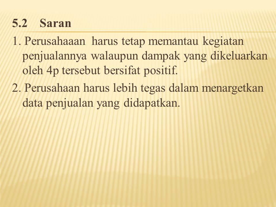 5.2Saran 1.