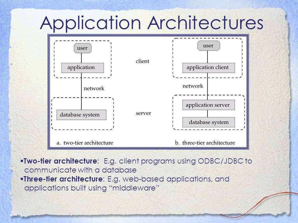 Application Architectures  Two-tier architecture : E.g. client programs using ODBC/JDBC to communicate with a database  Three-tier architecture : E.